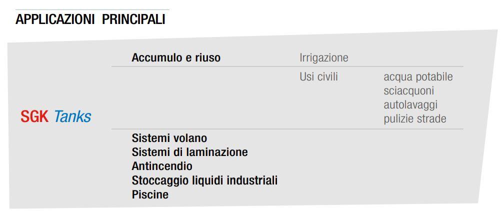 Archivi portfolio pagina 21 di 26 system group for Spruzzini irrigazione
