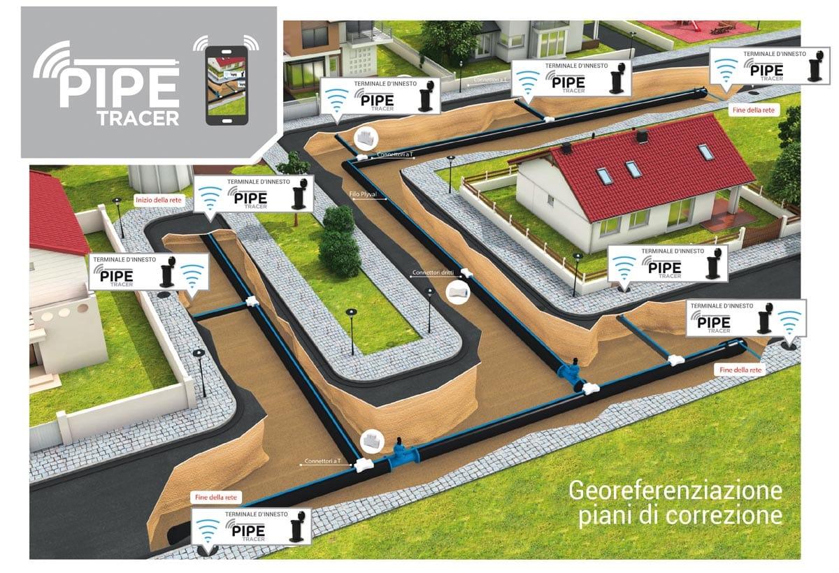 Sistema-di-georeferenziazione-delle-infrastrutture-di-reti-interrate8