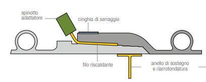 Lavori-di-mitigazione-del-rischio-Idraulico-dell'Aeroporto-Leonardo-da-Vinci---Roma-Fiumicino-03