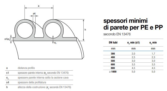 Lavori-di-mitigazione-del-rischio-Idraulico-dell'Aeroporto-Leonardo-da-Vinci---Roma-Fiumicino-04