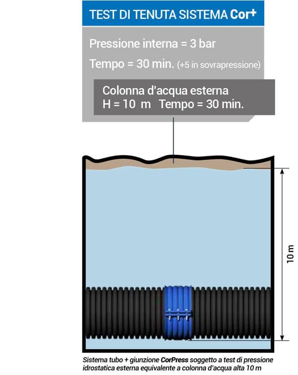 TERNI-Realizzazione-all'interno-di-un-parcheggio-sotterraneo-della-nuova-rete-di-scarico-per-le-acque-bianche-4