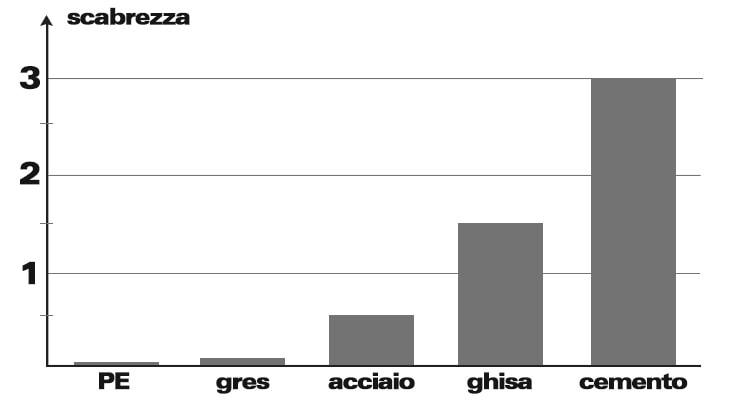 TUBAZIONI-DI-ULTIMA-GENERAZIONE-PER-IL-COLLETTORE-FOGNARIO-GRANDE-DIAMETRO-DI-MELITO-03